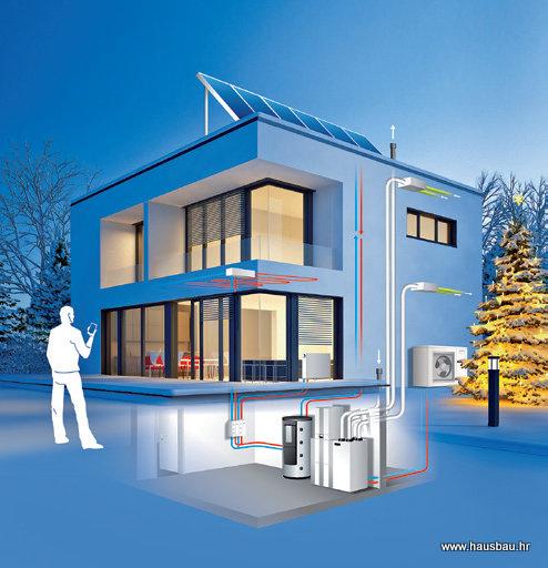 Einzigartig Hausbau 2018: Hausbau Br.99 (01/02 2018)