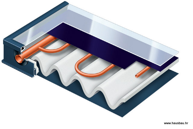 Viessmann ThermProtect solarni kolektor - Hausbau br.88