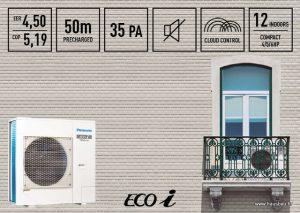 Panasonic predstavlja dosad najkompaktniju i najučinkovitiju Mini ECOi seriju